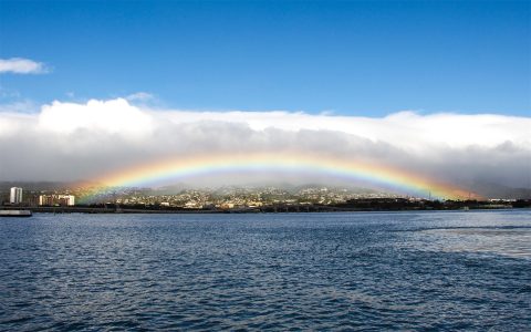 绚丽的彩虹风景